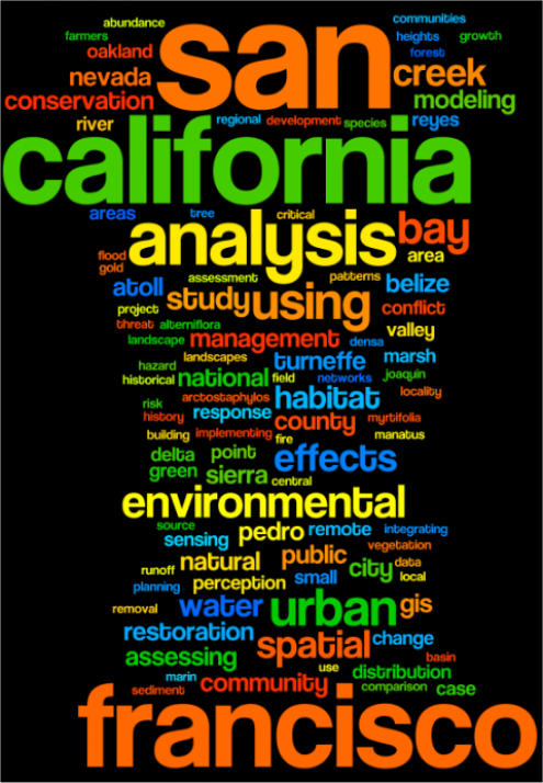 word cloud of thesis titles