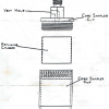 Diagram of Core Sampler
